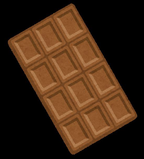 ノビルンジャーにチョコレート味